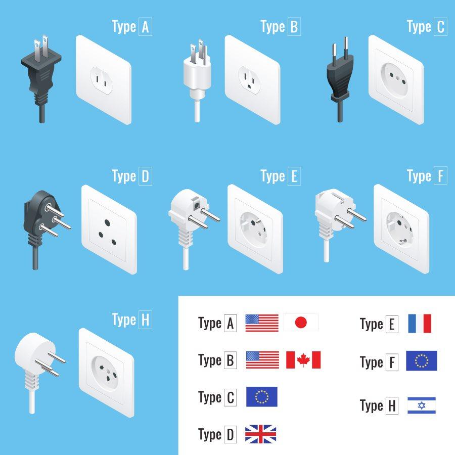 Les différents types de prises électriques